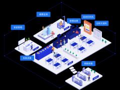 智慧食堂中,AI视觉结算设备有哪些优势?